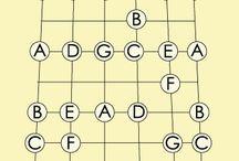 Guitar Charts