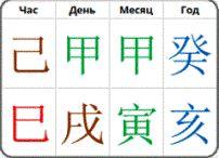 Ба цзы / Китайская астрология ба цзы - древнейшее искусство предсказания судьбы