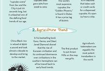 Food trendy 2015