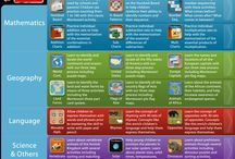 Mobile Montessori Catalog of iPad apps / We've published over 80 apps and the list keeps growing every week! Thanks for your support of our Montessori app project!  www.mobilemontessori.org