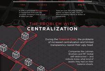 Blockchain & Bitcoin