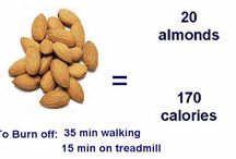 Almonds Are Healthy When Not OVEREATEN