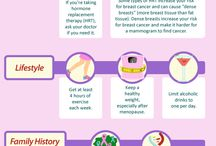 Cancer / CDC Cancer Infographic