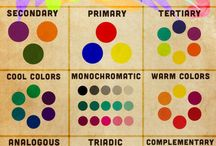 Sew-colour theory
