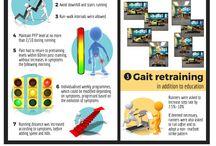 Yann Le Meur infographic