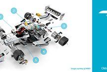 Formula E / Electrical F1 racing