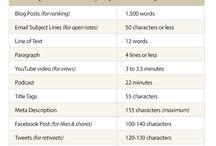 Social Media / Social Media Marketing Tips #biztip / by Social Media Chick, LLC.