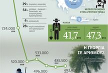 Greek infographics