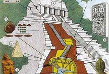 Maya pítészet