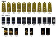 ADF - Australian Defence Force