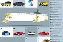 Infographics / Infographics about money, cars, and life