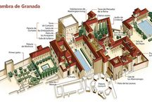 Spain Palaces