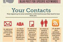 Blogowanie, prowadzenie bloga