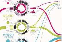 visualize data