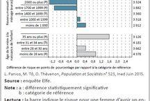 Maternité, paternité, parentalité / by Institut national d'études démographiques
