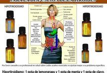 do Terra tiroides