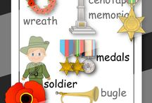 ANZAC Day Activity Ideas