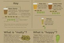 alkohol (pivo, víno, destiláty)
