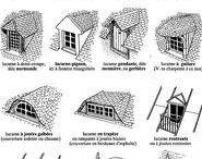 Dakkapel / Ideeën voor dakkapel