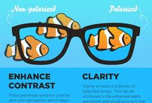 Viva Lens Difference! / All about difference lenses including polarized.