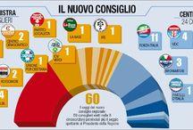 informazione contro / by Pier Luigi Zanata