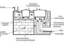 Rocket Mass Heater / Eine Sammlung verschiedener Rocket Mass Heater, Holzgasöfen, Holzvergaser zum nachbauen oder anschauen.Meine Eigenbauten findet Ihr auf http://ralfsuhr.de
