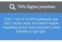 Bang Online Marketing Digital Marketing Report 2014