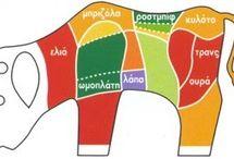 Τα μερη του βοδινου