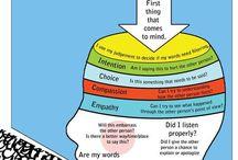 social skills- self management
