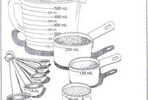 misure in cucina