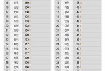 회계법인 순위 TOP30 / 회계법인 순위 TOP30