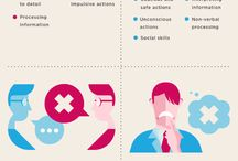 Disability Infographics / Disability