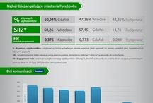 #social #media