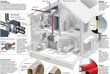 maisons passives / energy saving / Comment économiser de l'énergie donc de l'argent avec des habitudes et des bons réflexes.