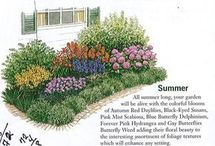 Gardena plants ideas