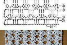 Gráficos cortinas
