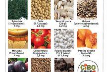 Cibi e benefici / Quali sono le caratteristiche nutrizionali dei cibi? Che benefici abbiamo nel mangiare una determinata frutta e verdura? Quali sono i cibi più ricchi di alcuni elementi fondamentali?