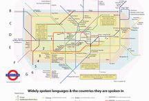 language infographics