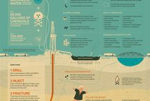 Infographics We Love / by Mothers United for Sustainable Technologies MUST