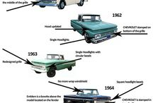 know your cars