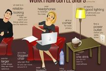 Want to #work from a Coffee shop.