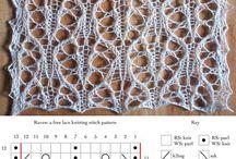 pletené ažúrové vzory