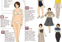 Fashion Design Info