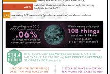 Internet of Things / Internet of Things