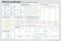 social innovation tools