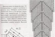 схема вязания круглой кокетки спицами