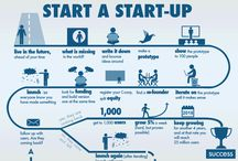 For Start-Ups / Useful and inspiring stuff especially for the brave and the bold that are start-ups / by Claire Dowdall