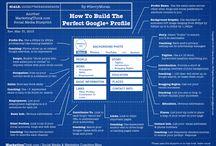SOCIAL MEDIA Google+ / #SocialMedia #GooglePlus