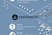 Mobility - World Smart City topics