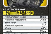 N-Photo Nikon lens cards / In N-Photo issue 18 we gave away a pack of Nikon trading cards with one card for every Nikkor lens, complete with specs, ratings and comments. Now you can see them all even if you don't have the mag – we even use them ourselves for reference when we're talking about Nikon lenses! If you like these, check out the magazine at www.facebook.com/NPhotomag